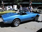 1968 Corvette Convertible For Sale