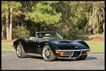 1971 Corvette for sale